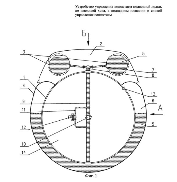 Патент на устройство управления аварийным всплытием подводной лодки